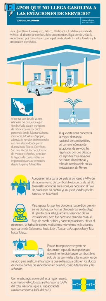 なぜメキシコでガソリン不足が起きたのか?